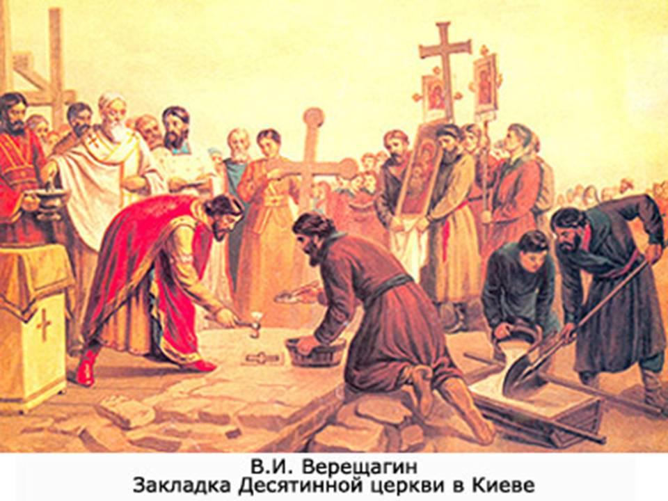 Идеи христианства