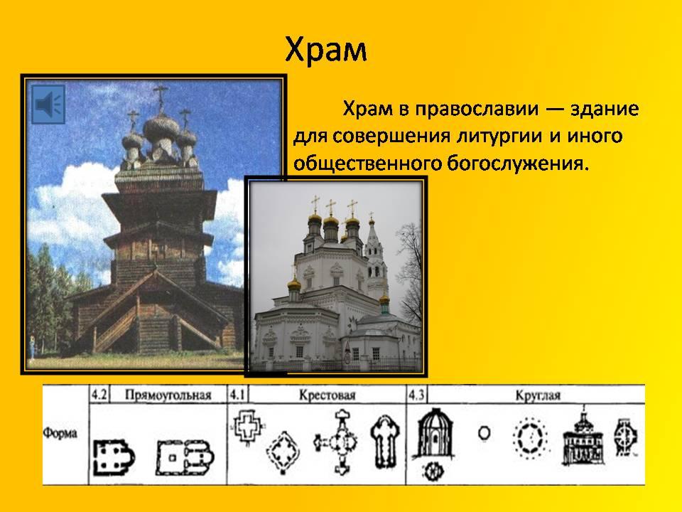 Презентация храмы скачать