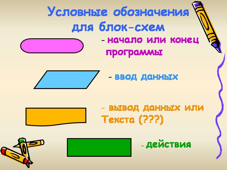 """Презентация для школьник на очень важную тему  """"Блок схемы """".  Представлены все основные условные обозначения для..."""