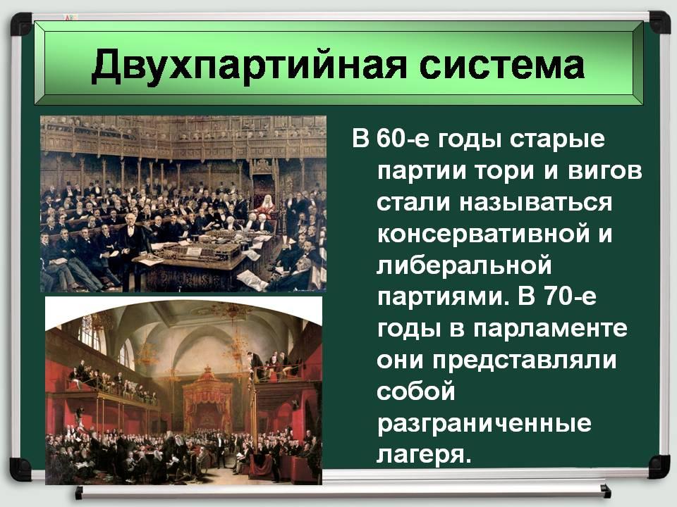 история великобритания презентация