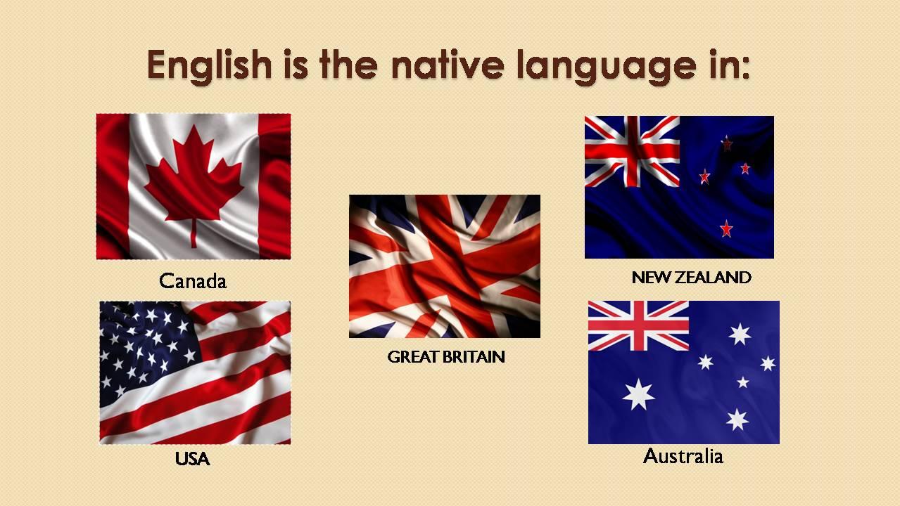 презентация англоговорящий мир