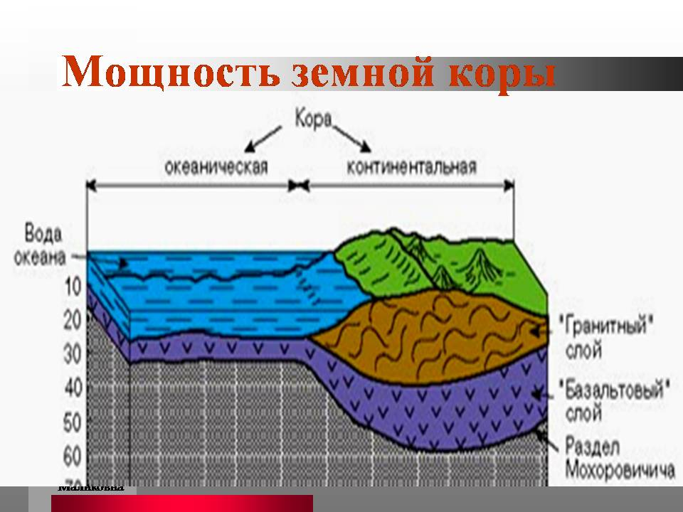 сравнительная характеристика материковой и океанической ...