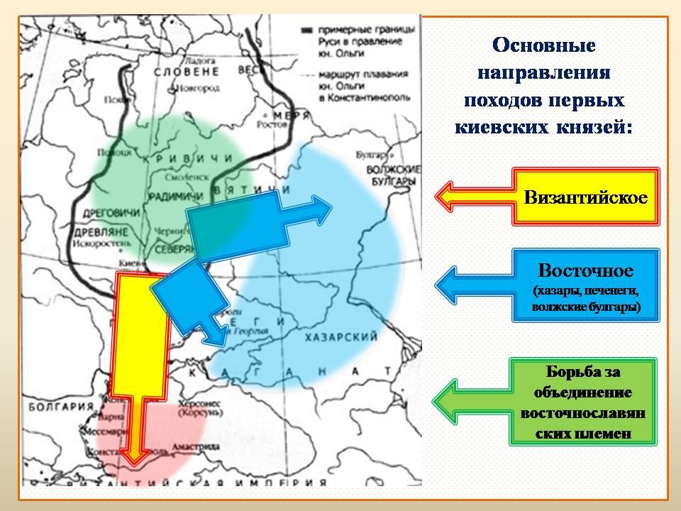 биография киевских князей
