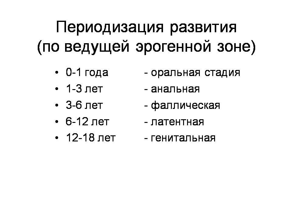 analnaya-faza-razvitiya